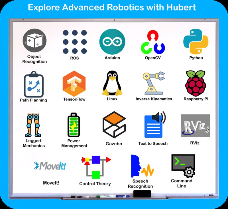 Programming | RobotsBlog | Seite 2